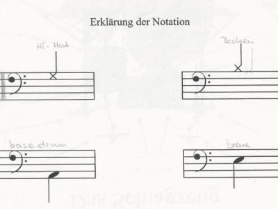 Wir lernen die Bandinstrumente kennen. / Die E-Gitarre | primolo.de