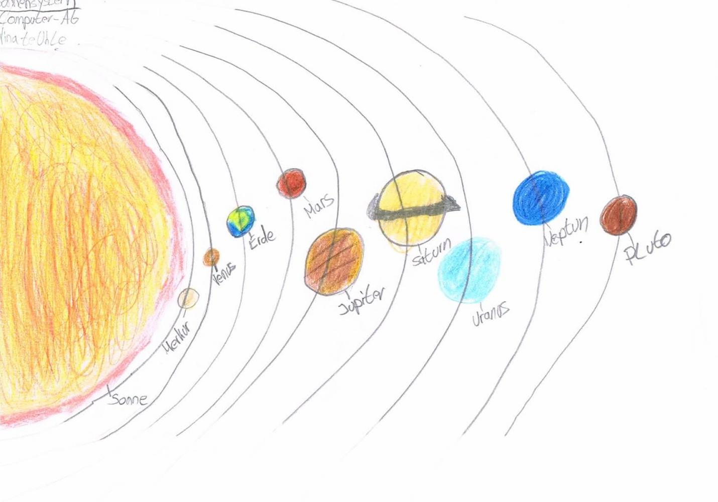 Unser Sonnensystem Das Sonnensystem Primolo De